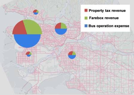 Bus expense and revenue per Translink region